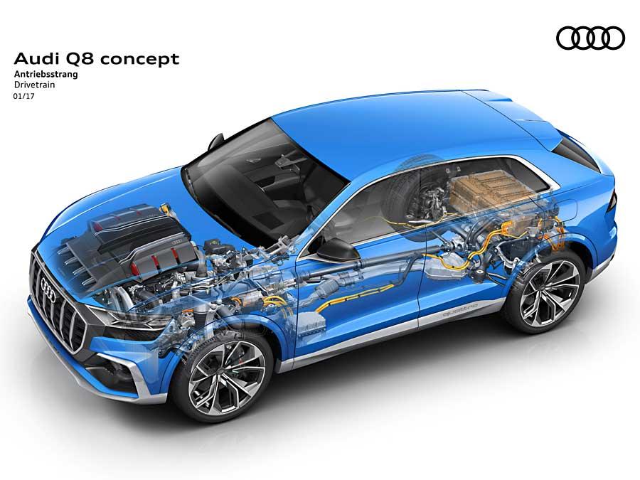 Die Technik des neuen Audi Q8